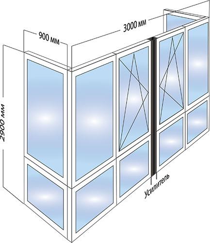Стоимость стеклопакета на балкон..